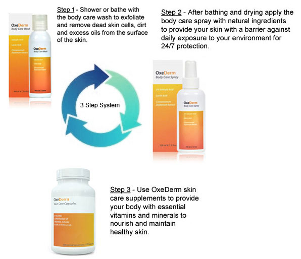 3 step oxderm cleansing system